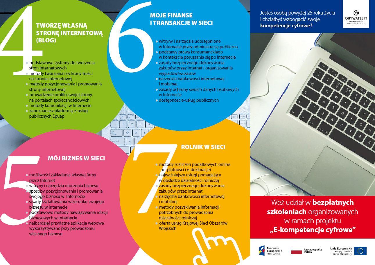 E-kompetencje cyfrowe 2